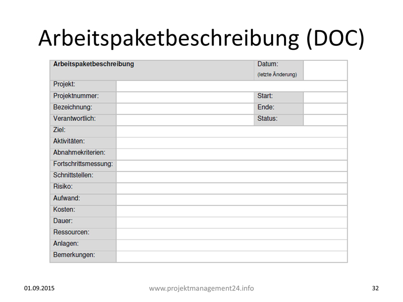 Erfreut Projektmanagement Dokumentationsvorlagen Zeitgenössisch ...