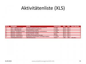 Aktivitätenliste in Excel