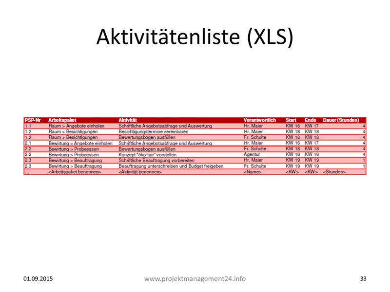 Aktivitätenliste - Projektmanagement Vorlage in Excel