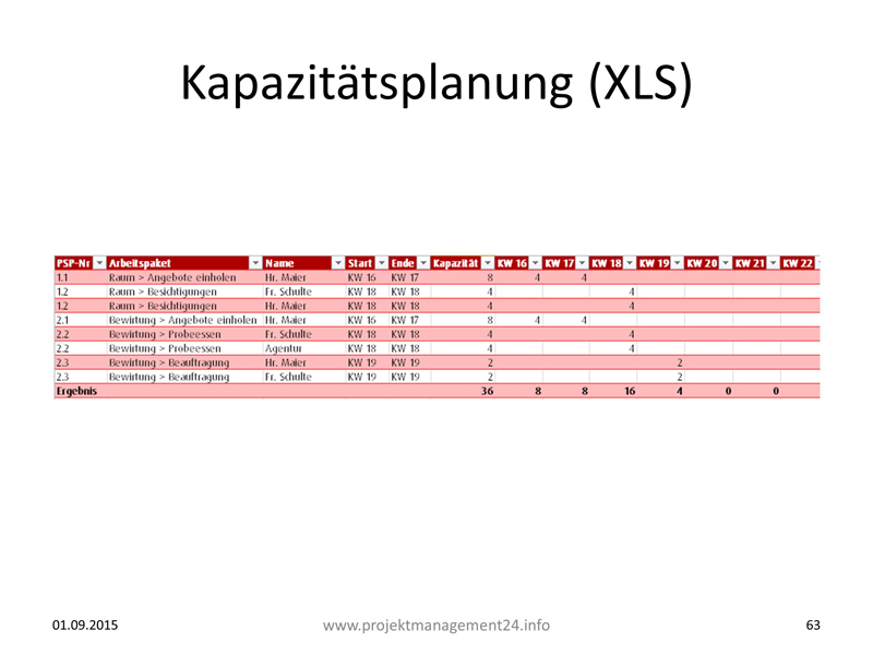 kapazit tsplanung projektmanagement vorlage in excel. Black Bedroom Furniture Sets. Home Design Ideas