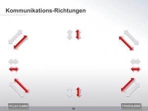 Kommunikationsplan mit Kommunikations Richtungen