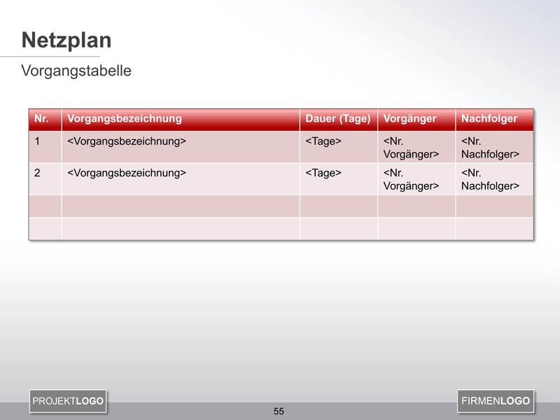 netzplan vorgangstabelle vorlage in powerpoint zum