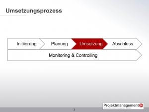 Umsetzungsprozess