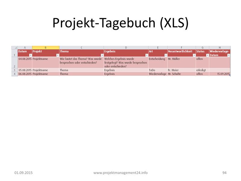 Projekttagebuch - mit Excel-Vorlage - Projekmanagement24