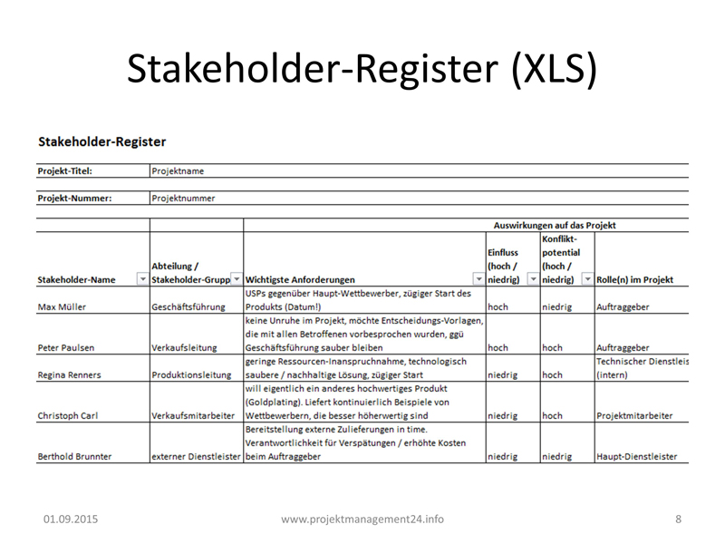 Stakeholder Register Excel