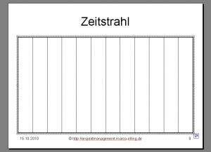 Zeitstrahl PowerPoint Schritt 3