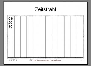 Zeitstrahl PowerPoint Schritt 4