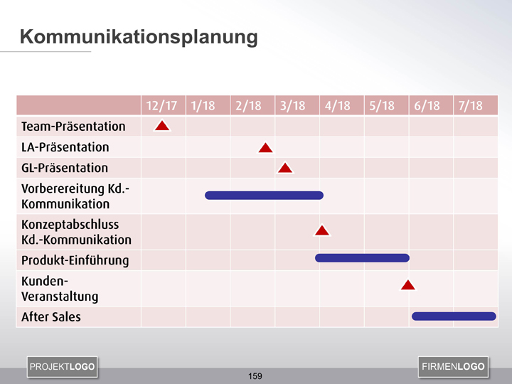 Kommunikationsplan grafisch in PowerPoint
