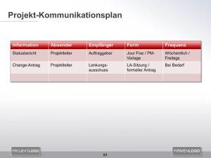 Kommunikationsplan tabellarsisch in PowerPoint