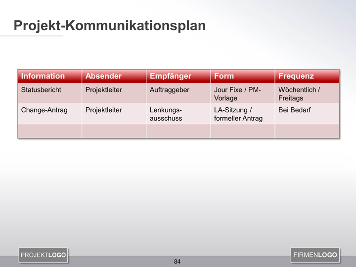 Kommunikationsplan tabellarisch in PowerPoint